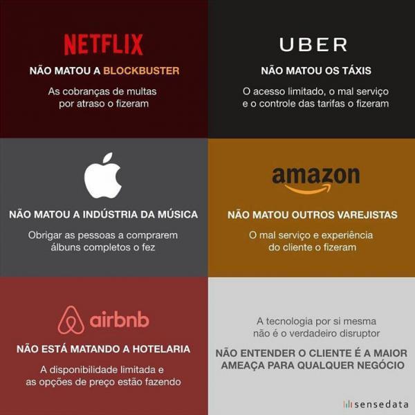 nao-foi-o-netflix modelo de negócios inovação 2019